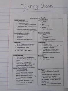 Thinking Stems for Reading Response journals