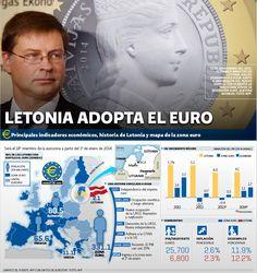 Letonia adopta el Euro | El Economista