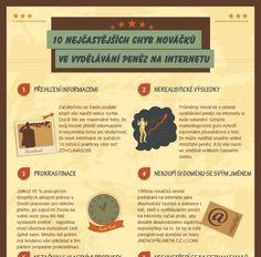 10 nejčastějších chyb nováčků ve vydělávání peněz na internetu