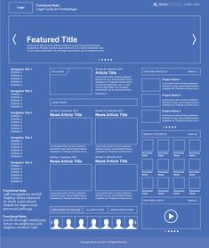 Wireframe layout for new Intranet