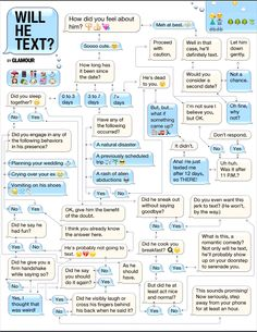 How to Tell if a Guy Will Text After the First Date: Relax, Our Flowchart has the Answer!: Smitten