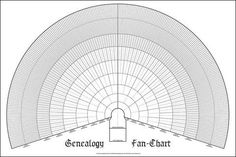Family history fan chart with spaces to record your ancestry back ten generations. A great way to display your family tree. You begin with your name in the bottom box, your parents' names above it, th
