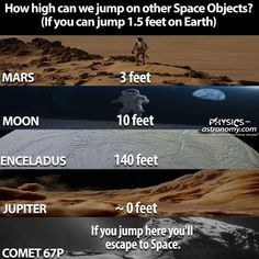 Space – Science, Physics and Astronomy News Astronomy Facts, Space And Astronomy, Astronomy Stars, Astronomy Pictures, Wow Facts, Wtf Fun Facts, Cool Science Facts, Science Daily, Life Science