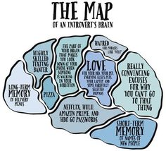 my brain for the most part.  forgot the books and conversation rehearsing