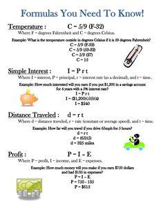 Good formulas to know