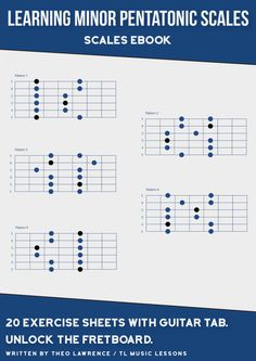 minor pentatonic scales Archives - Learn Guitar For Free Guitar Scales Charts, Guitar Chords And Scales, Guitar Chords Beginner, Learn Guitar Chords, Music Chords, Guitar Chord Chart, Guitar For Beginners, Guitar Tabs, Music Theory Guitar