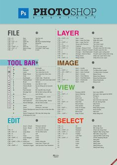 Quick reference guide for using Photoshop. Streamline time spent in Photoshop by saving this easy to use quick tips infographic. Best infographic for utilizing Photoshop. Also applicable for Adobe Elements Photography Cheat Sheets, Photography Lessons, Photoshop Photography, Photography Tutorials, Digital Photography, Camera Photography, Photography Lighting, Photography Backdrops, Photography Business