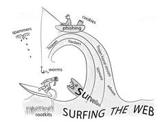 How to Make Surfing a Religion #stepbystep