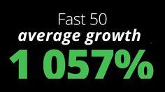 Deloitte Technology Fast 50 Central Europe 2016 – Key Figures . Download the report: https://www.deloitte.com/fast50ce. #Fast50 #CE #Deloitte #CentralEurope