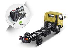 Fe 71L 110 PS (Power Stering) - Mitsubishi Motor Tangerang