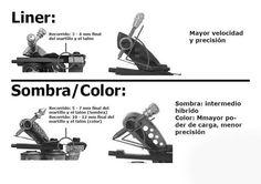 Diferencias de maquinas de linea y sombra color ( flejes y mas )