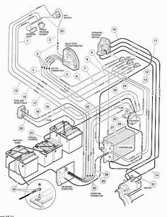 Harley-Davidson Electric Golf Cart Wiring Diagram This is