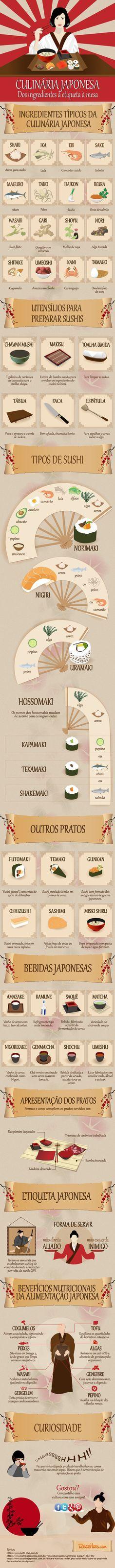 Saiba tudo sobre a culinária japonesa nesse infográfico completo! Incrível não é? Aproveite e veja onde comprar os melhores ingredientes, pagando pelo menor preço, com o Guiato: http://www.guiato.com.br/Sao-Paulo/Supermercados/p-c5 #infografico #comidajaponesa #culinaria