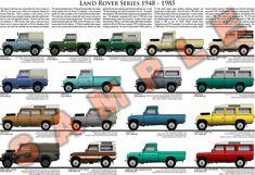 Bilderesultat for land rover defender colours Land Rover Defender, Land Rover Serie 3, Land Rover 88, Defender Camper, New Defender, Land Rover Models, Datsun Car, Volkswagen, Landrover