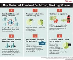 It's not just kids who would benefit from universal preschool—it's good for pretty much everybody. Read more: http://tnat.in/isN5s