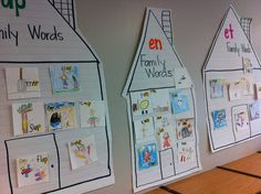 Word family houses made with chart paper. Brainstorm a list for a family. Give one white square to a set of partners. Partners draw, color and label and add to the house.