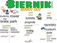 Teaching Polish and English as a second language. Learn A New Language, Second Language, Foreign Language, Learn Polish, Polish Language, My Passion, Student, Teaching, Education