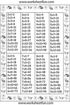 Worksheets 21 To 30 Tables multiplication table chart maths pinterest charts tables times chart