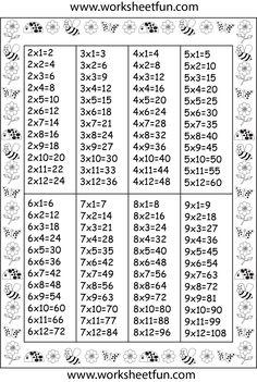 timestablechart29b.png 1,319×1,964 pixels