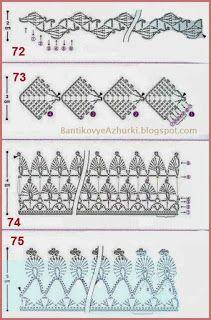crochet home: crochet edges Crochet Cord, Thread Crochet, Crochet Borders, Crochet Patterns, Making 10, Irish Lace, Flower Tutorial, Crochet Clothes, Mittens