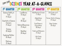 Science At-a-Glance