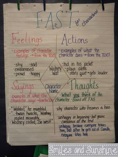 FAST Anchor Chart - Smiles and Sunshine: Character Traits, Theme, and Main Idea