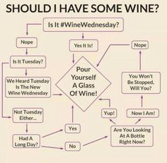 Should I have some wine?