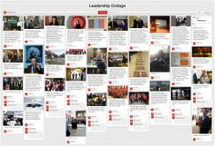 Shout out to Andrew for taking a leadership role setting up this collage. Leadership Roles, Shout Out, Photo Wall, Take That, Collage, Photography, Collage Art, Collages, Colleges