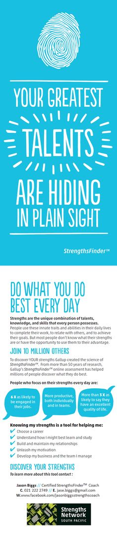 Strengths are the unique combination of talents,knowledge, and skills that every person possesses.  People use these innate traits and abilities in their daily lives to complete their work, to relate with others, and to achieve their goals. But most people don't know what their strengths are or have the opportunity to use them to their advantage.  To discover YOUR strengths Gallup created the science of StrengthsFinder.