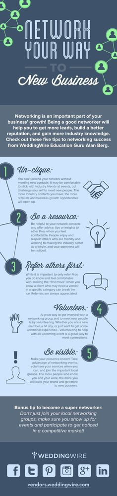 Network Your Way to New Business #infographic #Business #Networking