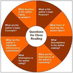 Critical Thinking Questions for Close Reading I've been working to bring Close Reading lessons to my students that are relevant and engaging. So far, students have responded positively. Reading Lessons, Reading Resources, Reading Skills, Teaching Reading, Guided Reading, Reading Worksheets, Reading Groups, Study Skills, Reading Activities