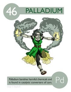 All 108 Elements of the Periodic Table Animated as Characters