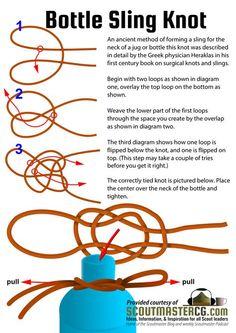 Bottle Sling Knot Infographic