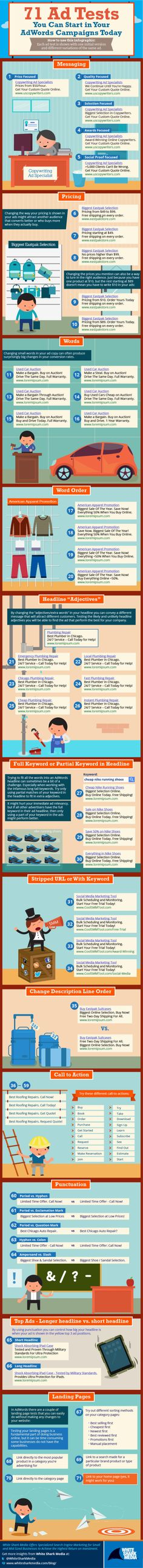71 Ad Tests You Can Start In Your AdWords Campaigns Today [INFOGRAPHIC] #adwords#campaigns