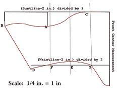 c7629b5610fd3ad41ed0a16cba7d2b27.gif (360×282)