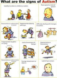 Signos de Autismo.
