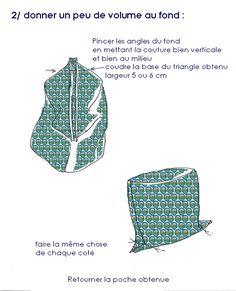 Sac cabas pliable tuto facile les tutos de pamina bonnes id es couture - Comment faire un sac en tissu ...