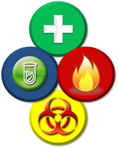 Image result for health & safety icons