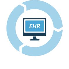 SISGAIN is one of the Best EMR Integrations Service Company in Phoenix, which provides the latest technology based Electronic Medical Records software solutions for applications and web portals. Latest Technology, Integrity, Mobile App, Clinic, Software, Apps, Medical, Electronics, Website