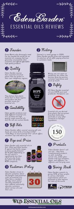 Edens Garden Essential Oils...my company of choice for years now...I've healed people COMPLETELY with their oils!!