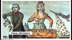 (38) historical development of measurement - YouTube