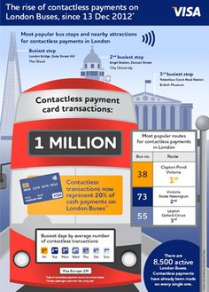 One million contactless transactions on London buses Not a pure play digital inforgraphic but a clear demonstration of how consumers are changing behaviors for even the simplest thing - getting on a bus London Bus, London Transport, Bus Stop, The Millions, Mobile Marketing, One In A Million, University, Europe, Digital