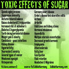 Detox today and stop craving sugar with our greens and lose weight. Visit my website to find out more. www.mandyskinnywraps.com