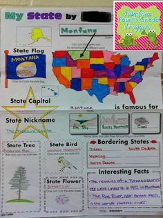 State information sheet for fast finishers. Have a state check out sheet for already completed states, try to complete all states