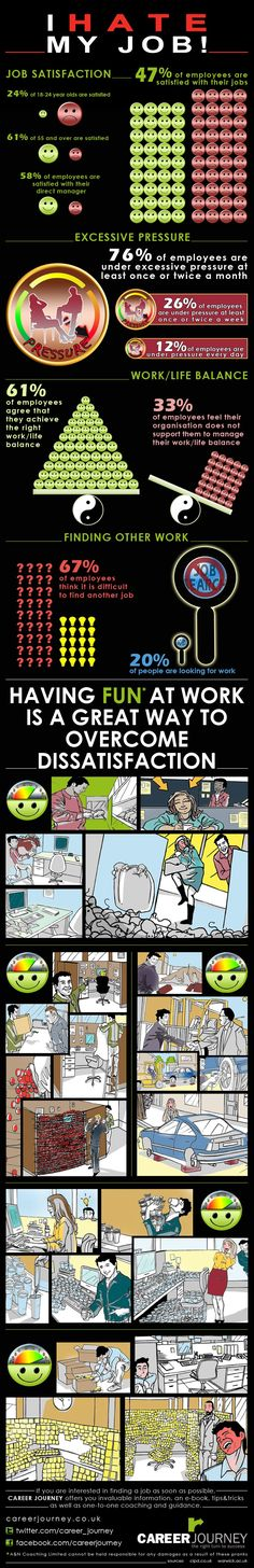 I hate my job [infographic] for possible use in stress management session