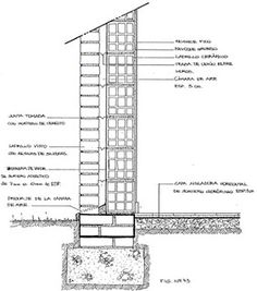 Capa aislante vertical hidrofugo Building Systems, Building Design, Architecture Drawings, Architecture Details, Brick Detail, Perspective Drawing, Detailed Drawings, Foundation, Technology