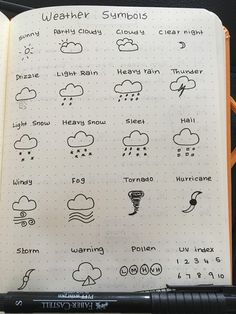 Weather Symbols ( Icons) For any planners + Free printable | Plan With Laks