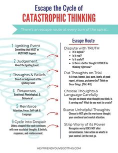Cognitive Distortions, Cognitive Behavioral Therapy, Occupational Therapy, Therapy Worksheets, Therapy Activities, Counseling Worksheets, Catastrophic Thinking, Counseling Psychology, Therapy Tools