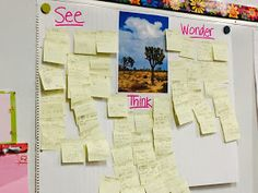 PYP at Spicewood: Visible Thinking Routines Bring Inquiry Alive