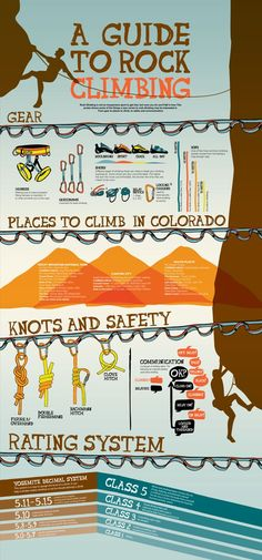 A Guide to Rock Climbing is an info graphic poster meant to help someone thinking about getting into climbing. It gives the viewer the basics on gear, places to climb, safety and communication, and the rating system of climbing. Climbing Outfits, Rock Climbing Gear, Climbing Wall, Climbing Shop, Mountain Climbing Gear, Climbing Tools, Lead Climbing, Climbing Pants, Sport Climbing
